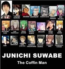 Jun'ichi Suwabe